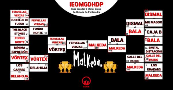 """Malkeda"" é escollida por vós como ""Mellor banda da historia de Pontevedra"""
